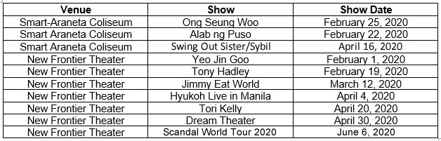 Cancelled Shows-Ticketnet