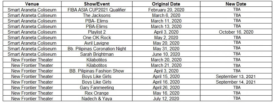 Postponed Shows-Ticketnet