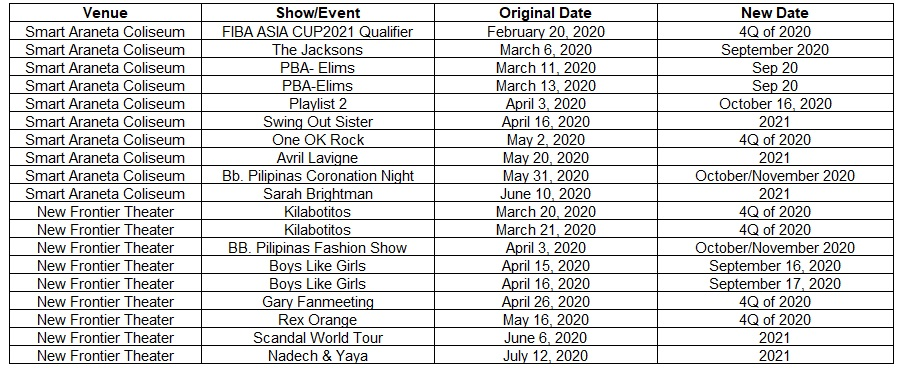 Postponed Shows-Ticketnet